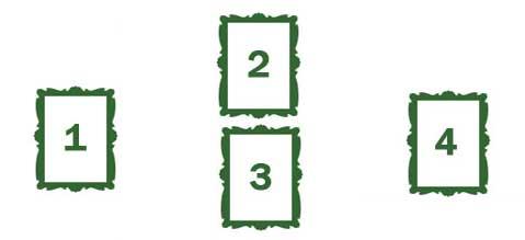 Гадание «Четыре руны»