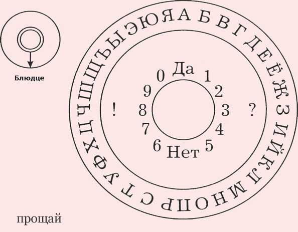 Как нарисовать спиритическую доску